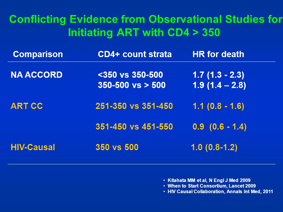 Conflicting Evidence from Observational Studies for Initiating ART with CD4 > 350