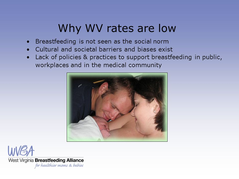 Why WV rates are low Breastfeeding is not seen as the social norm