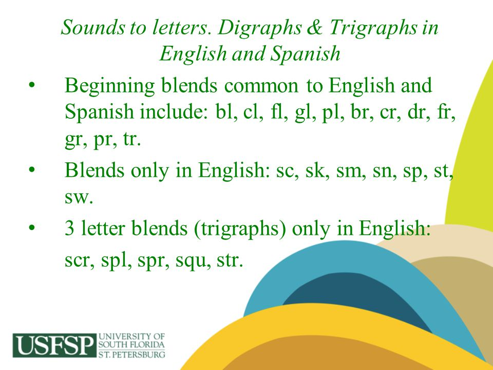 Sounds to letters. Digraphs & Trigraphs in English and Spanish