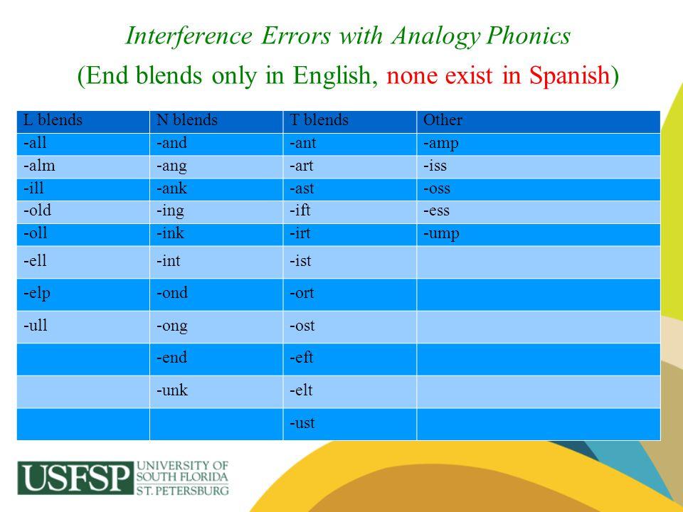 Interference Errors with Analogy Phonics