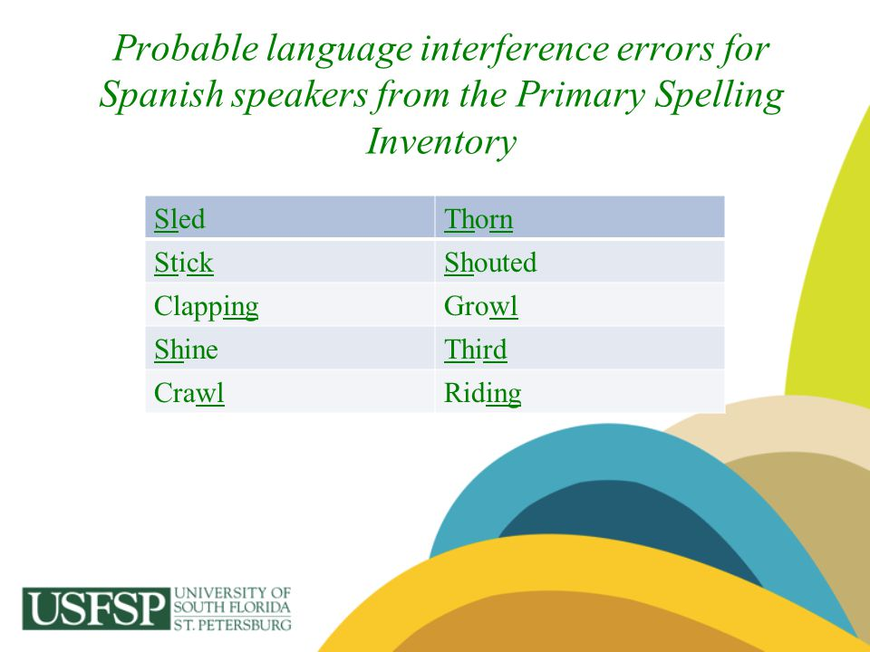 Probable language interference errors for Spanish speakers from the Primary Spelling Inventory