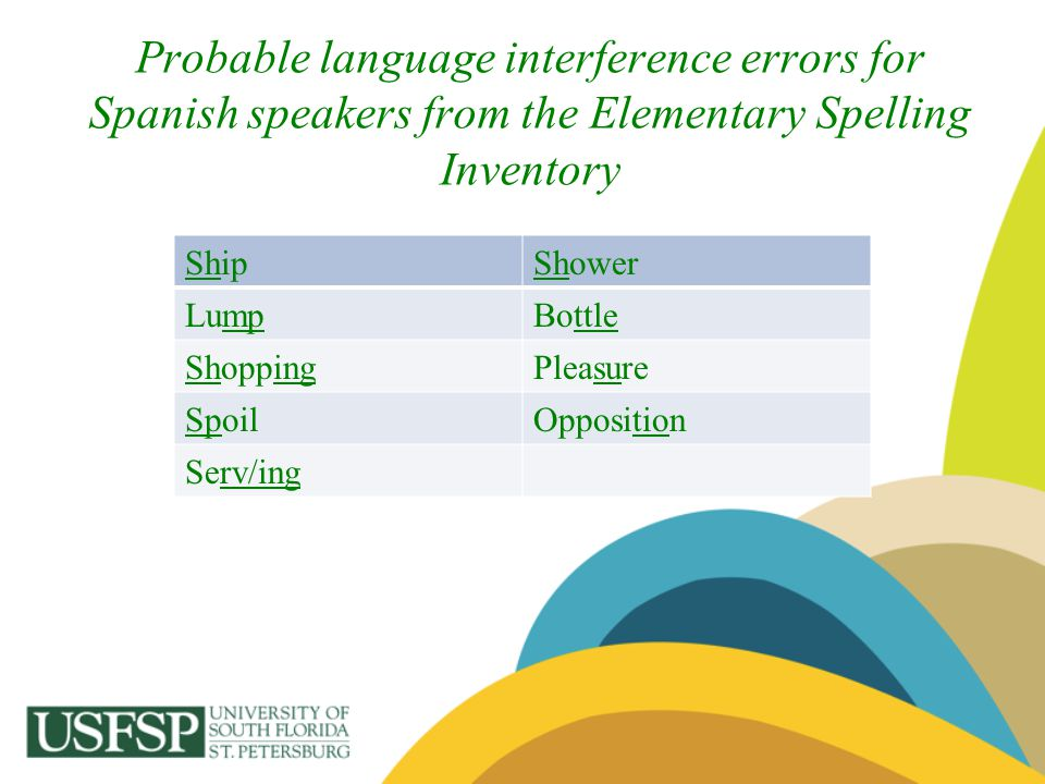 Probable language interference errors for Spanish speakers from the Elementary Spelling Inventory