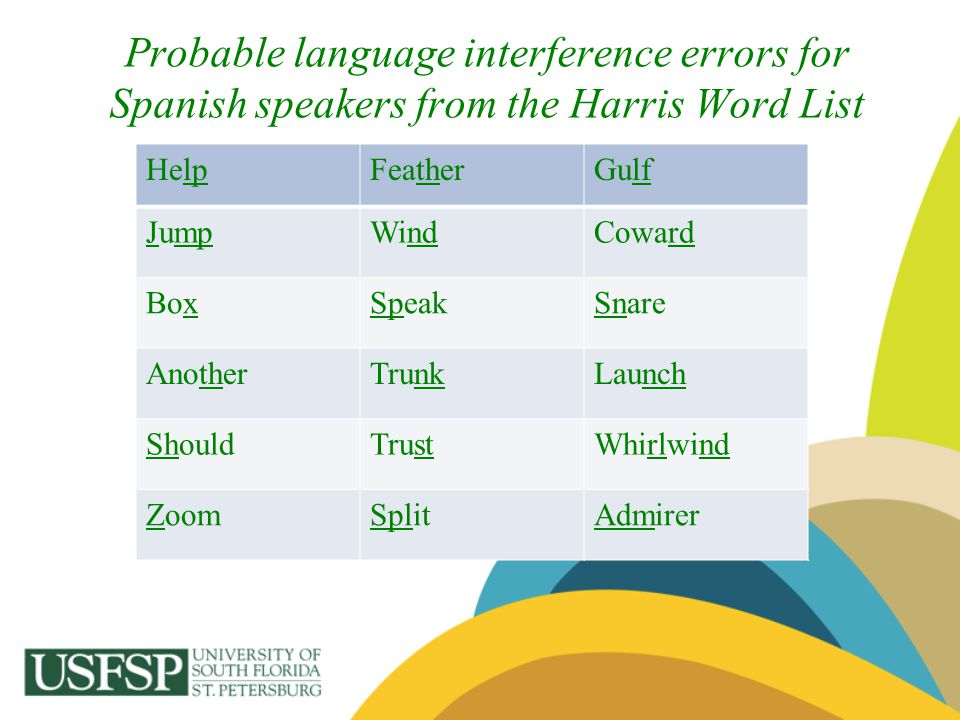 Probable language interference errors for Spanish speakers from the Harris Word List