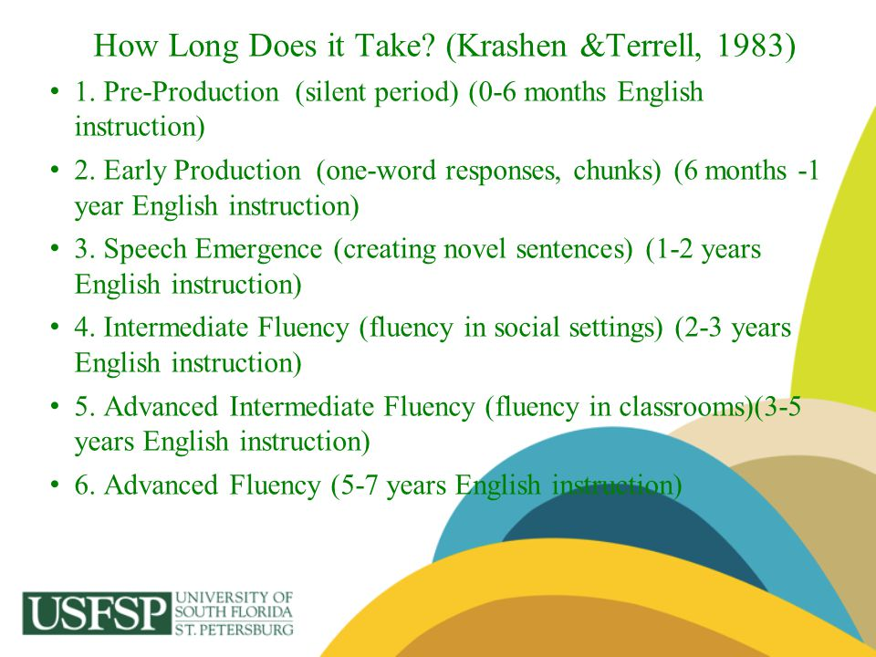 How Long Does it Take (Krashen &Terrell, 1983)
