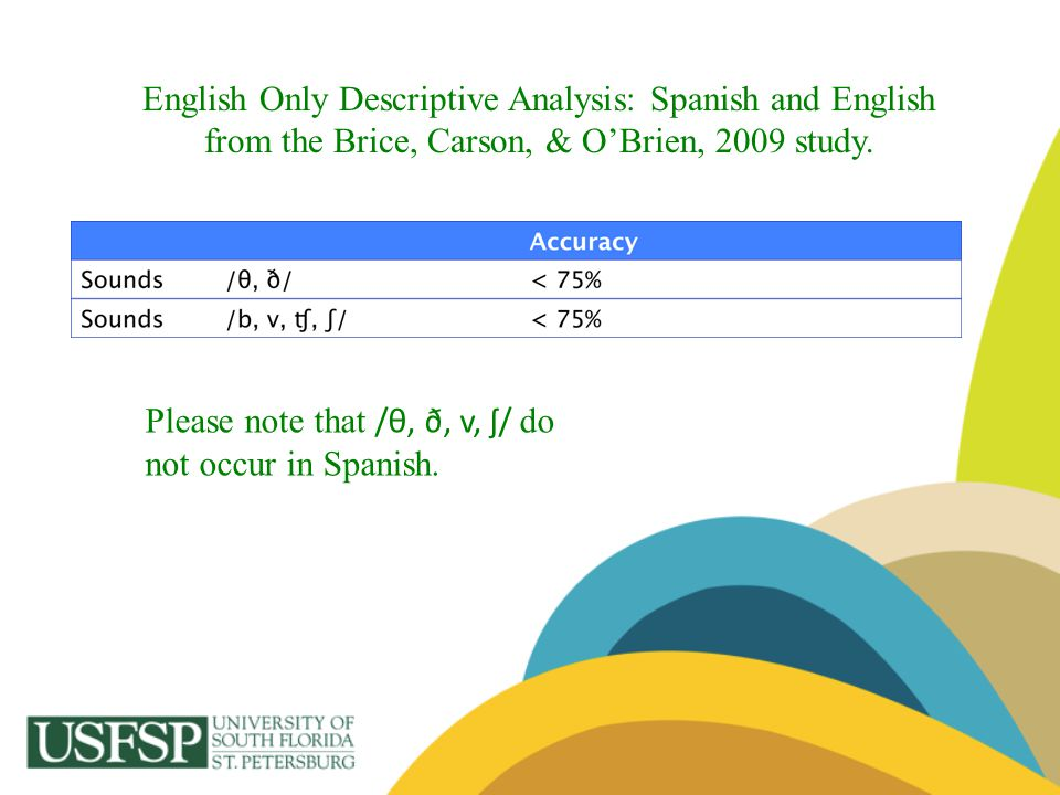 English Only Descriptive Analysis: Spanish and English from the Brice, Carson, & O'Brien, 2009 study.