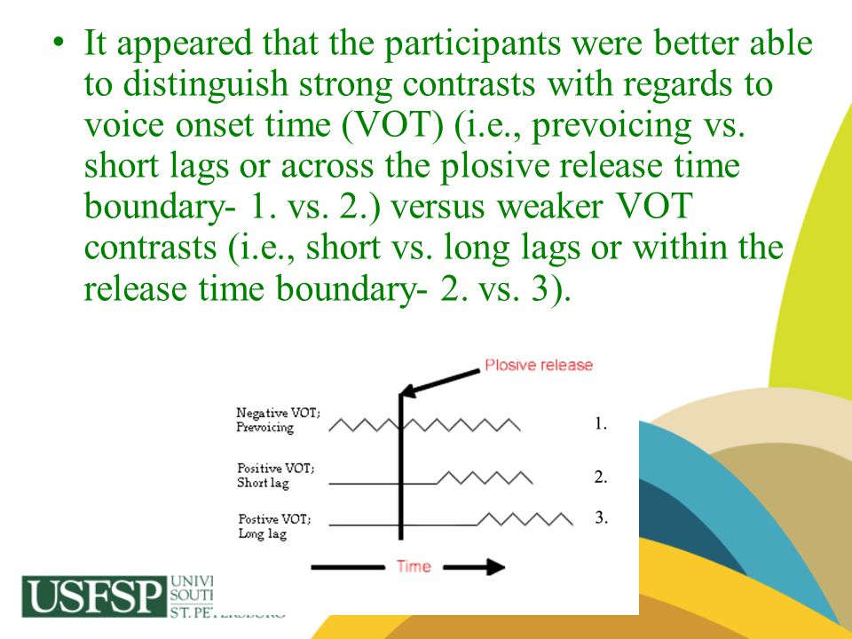 It appeared that the participants were better able to distinguish strong contrasts with regards to voice onset time (VOT) (i.e., prevoicing vs.