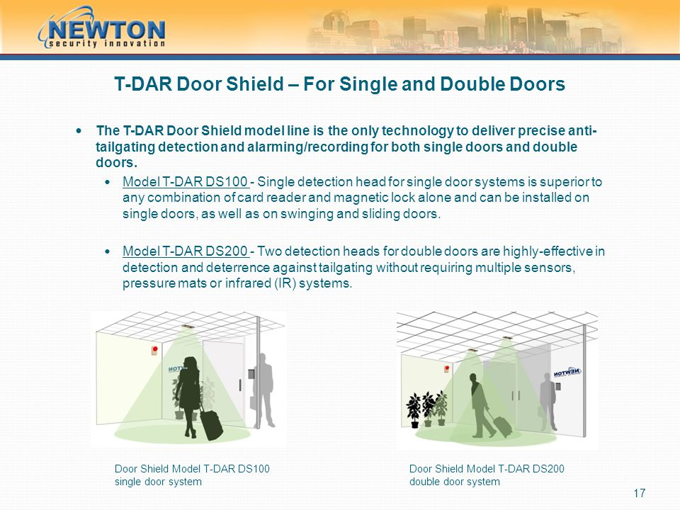 T-DAR Door Shield – For Single and Double Doors