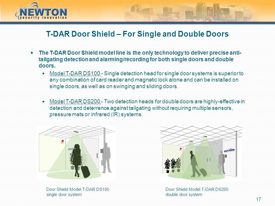 T-DAR Door Shield – For Single and Double Doors