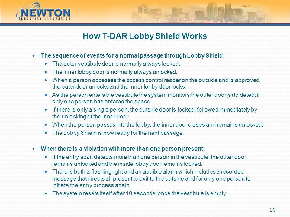 How T-DAR Lobby Shield Works