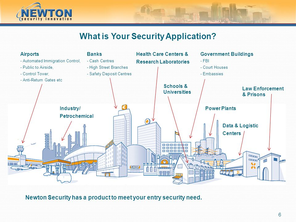 What is Your Security Application
