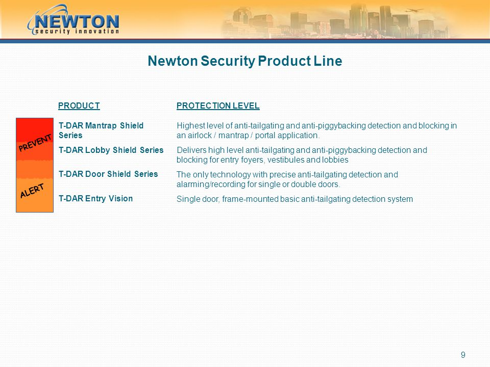 Newton Security Product Line