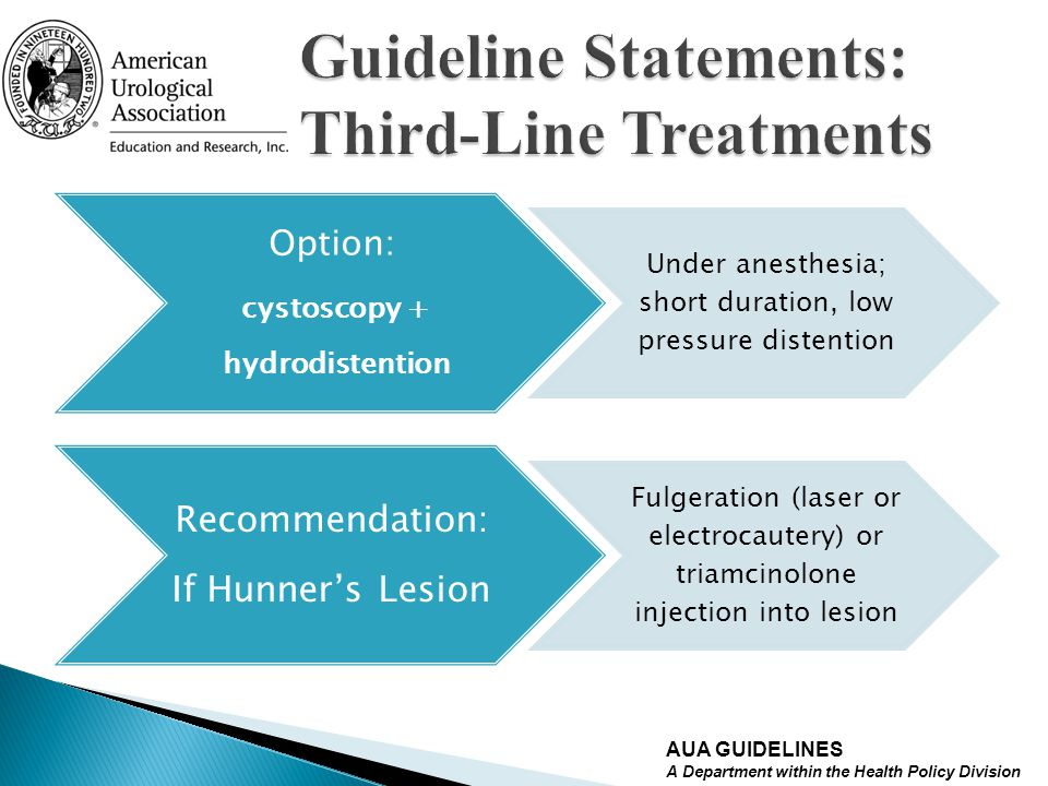 Guideline Statements: Third-Line Treatments