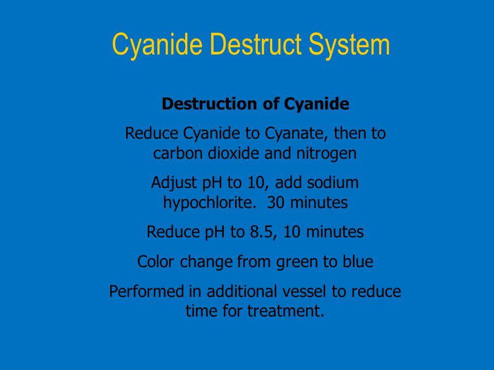 Cyanide Destruct System
