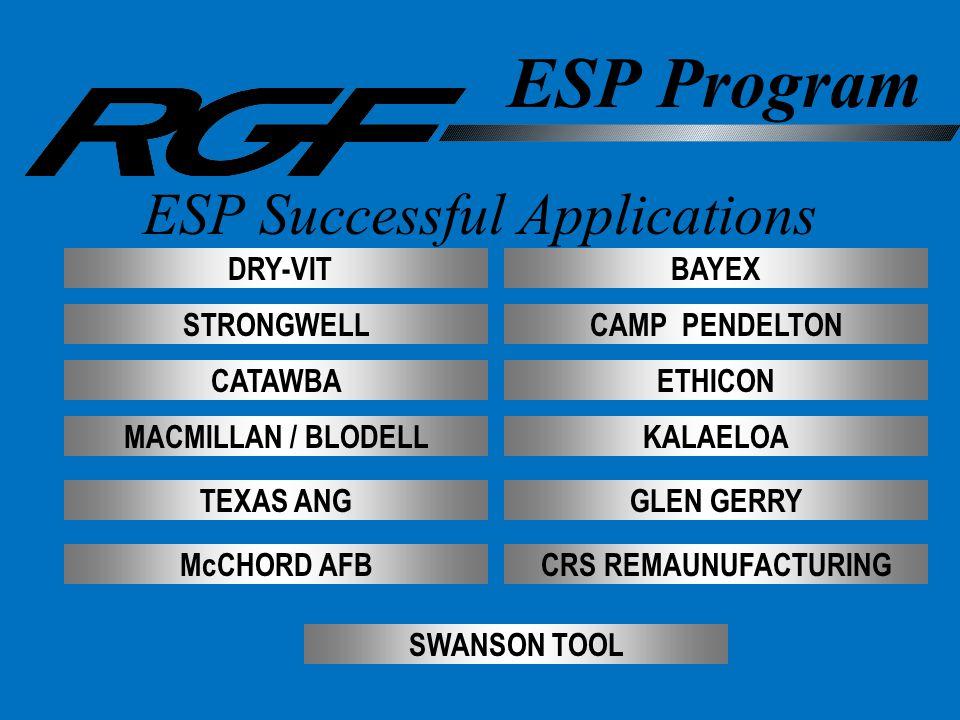 ESP Successful Applications