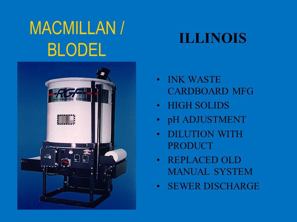 MACMILLAN / BLODEL ILLINOIS INK WASTE CARDBOARD MFG HIGH SOLIDS