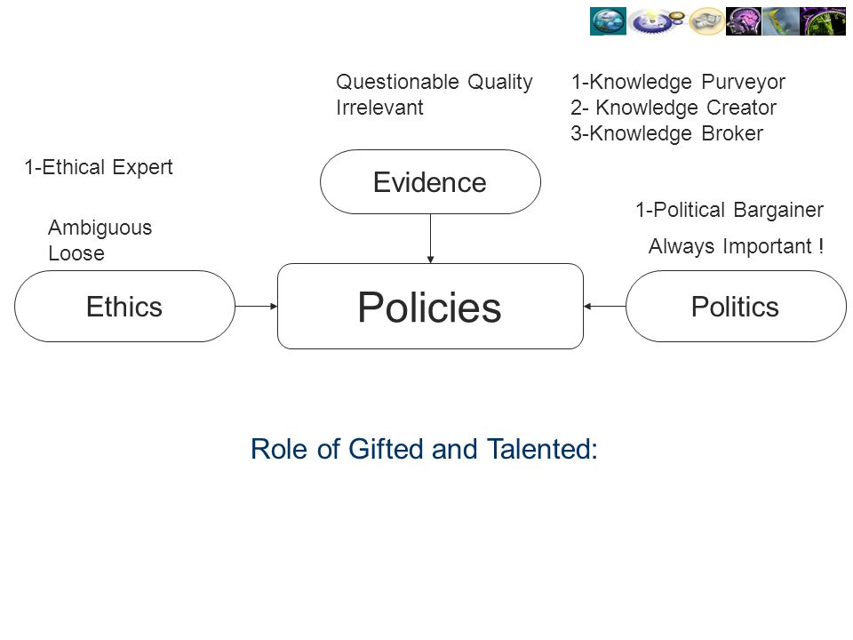 Policies Evidence Ethics Politics Role of Gifted and Talented:
