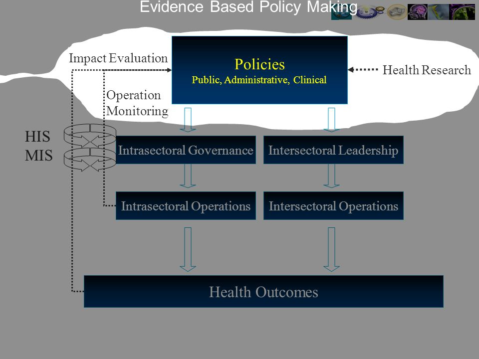 Evidence Based Policy Making