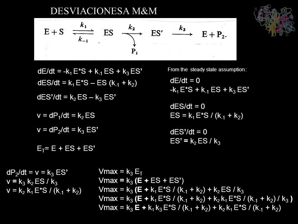 DESVIACIONESA M&M From the steady state assumption::