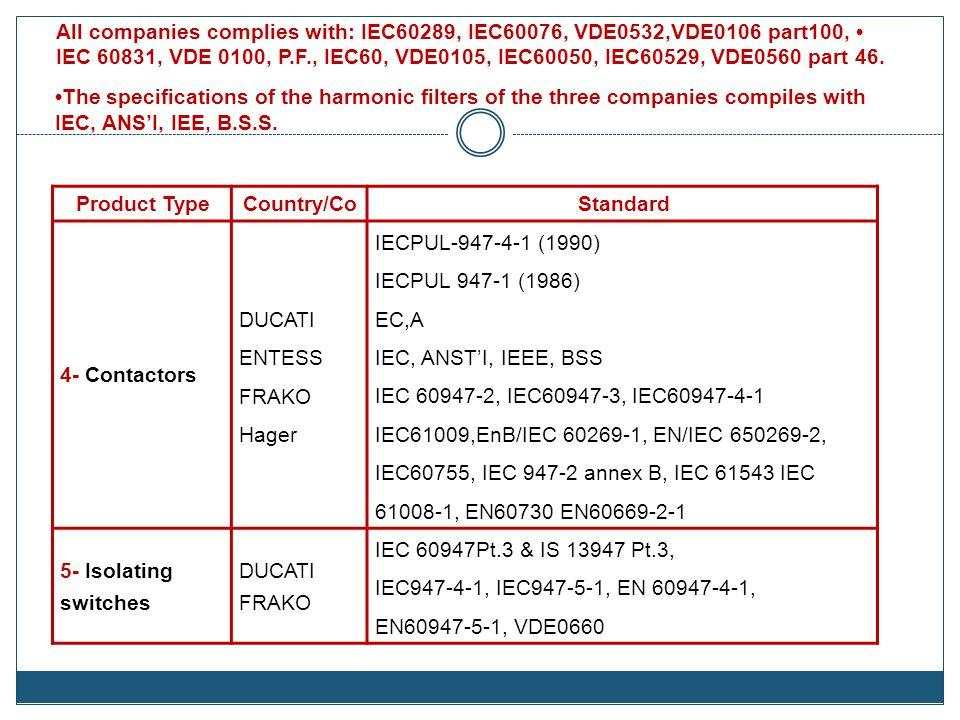 • All companies complies with: IEC60289, IEC60076, VDE0532,VDE0106 part100, IEC 60831, VDE 0100, P.F., IEC60, VDE0105, IEC60050, IEC60529, VDE0560 part 46.