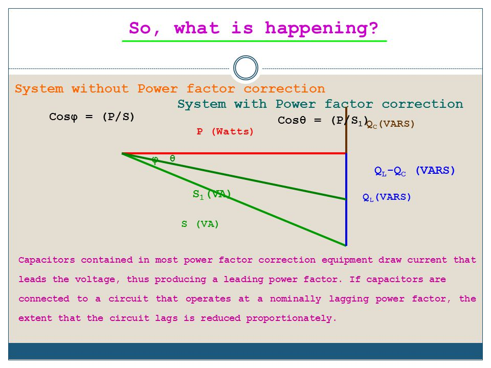 So, what is happening System without Power factor correction