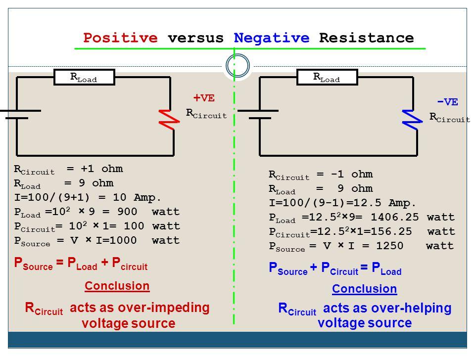 Positive versus Negative Resistance