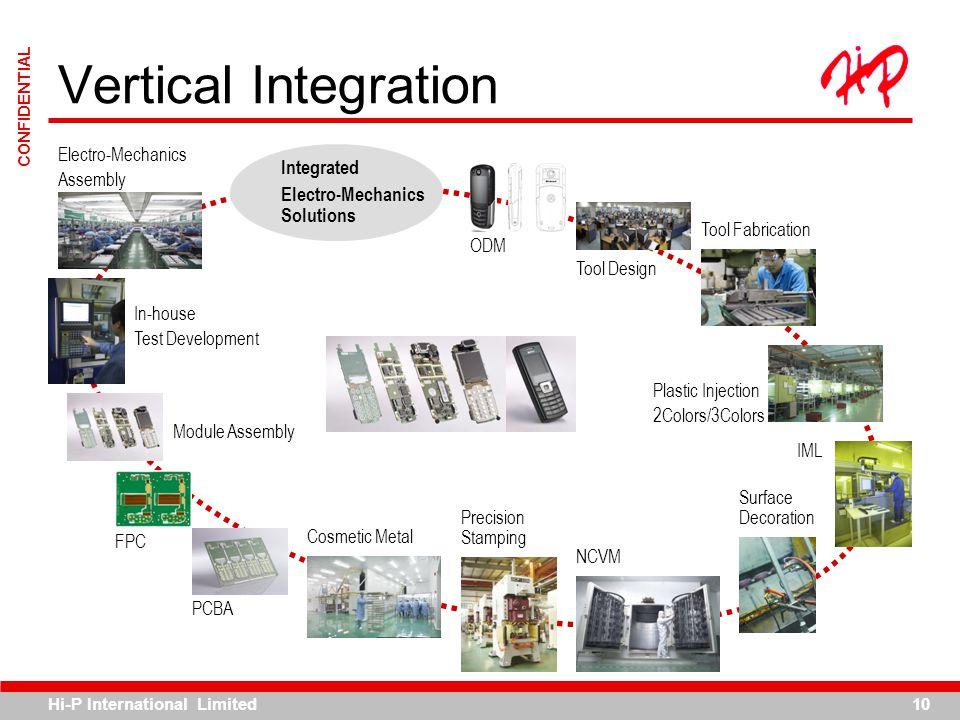 Vertical Integration Integrated Electro-Mechanics Solutions