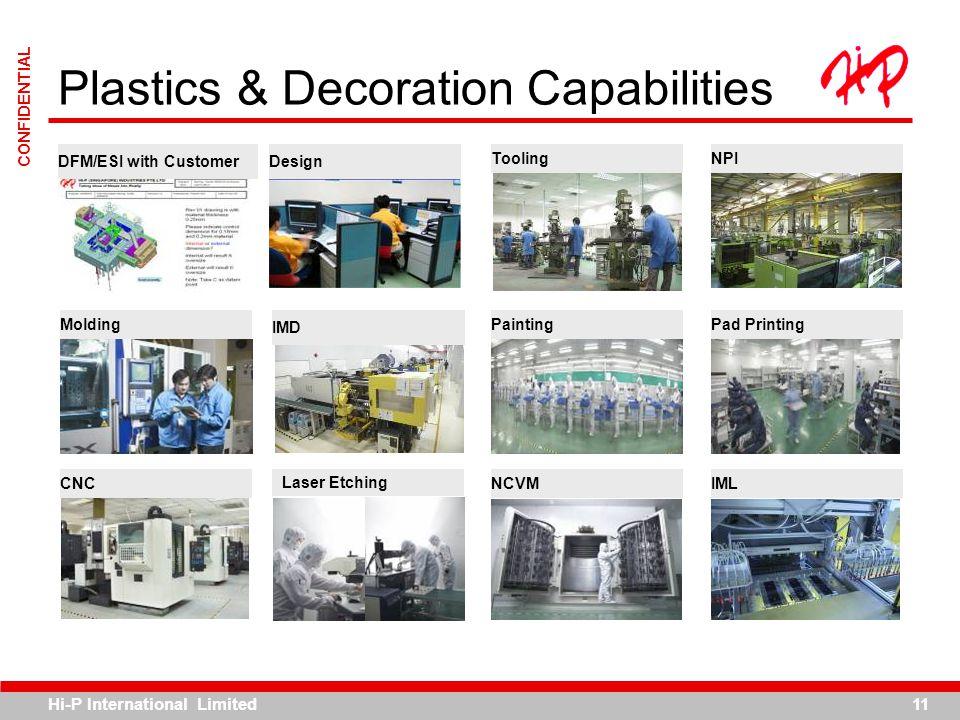 Plastics & Decoration Capabilities