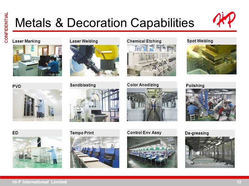 Metals & Decoration Capabilities