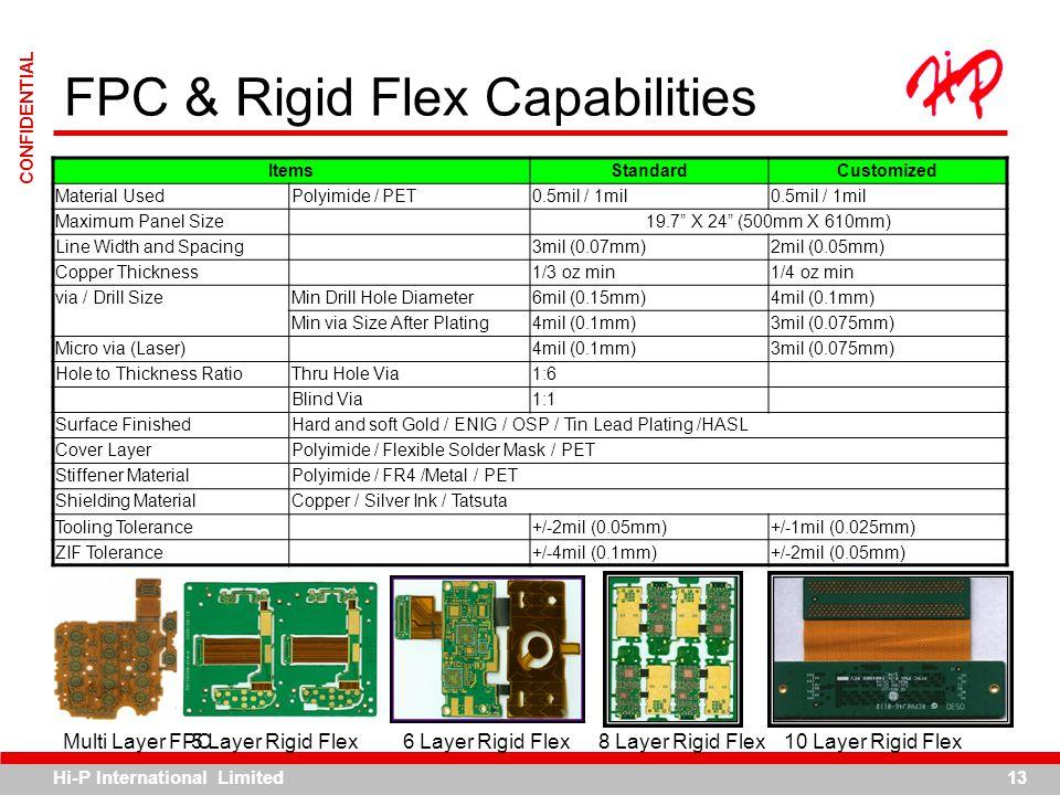 FPC & Rigid Flex Capabilities