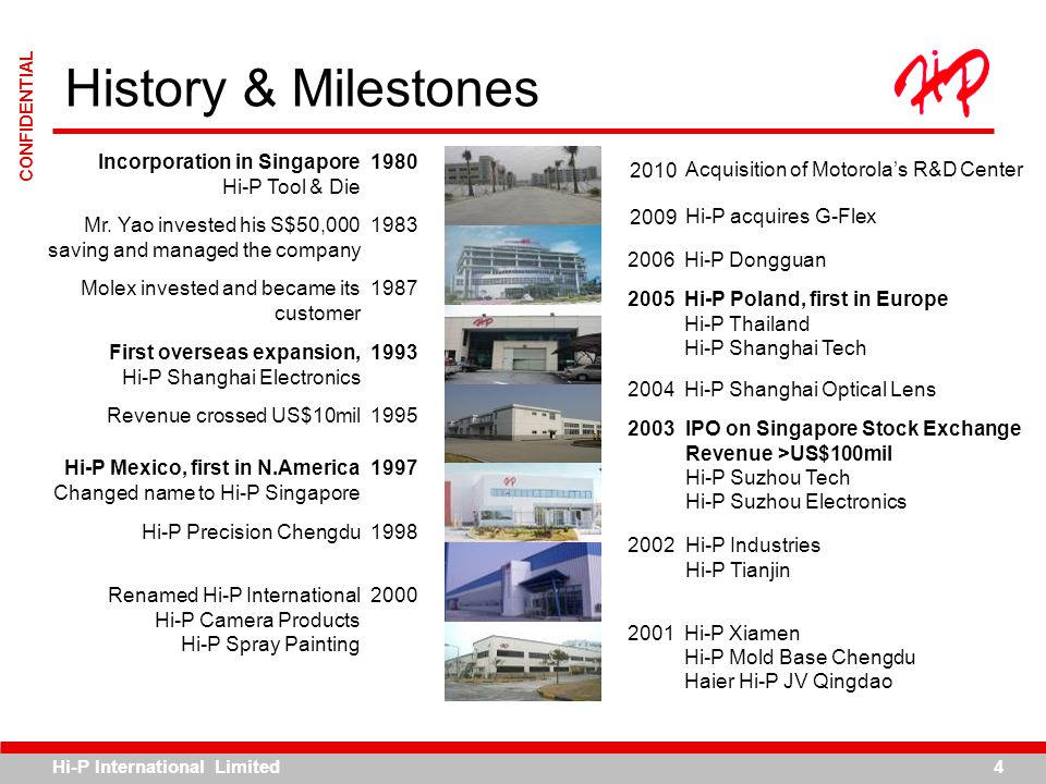History & Milestones Mr. Yao invested his S$50,000 saving and managed the company. 1983. Incorporation in Singapore.
