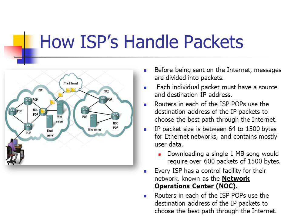 How ISP's Handle Packets