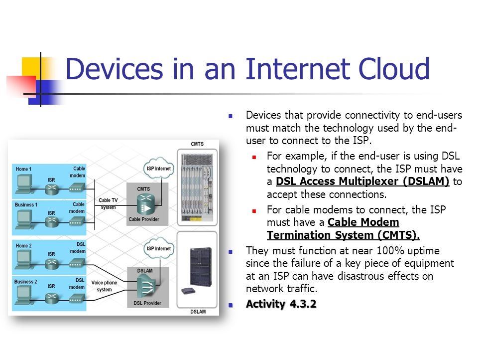 Devices in an Internet Cloud