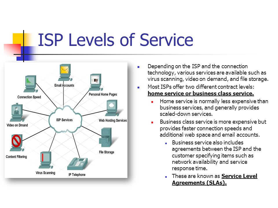 ISP Levels of Service