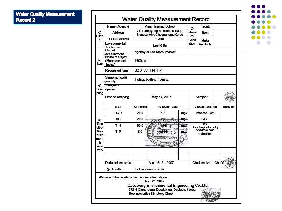 Water Quality Measurement Record