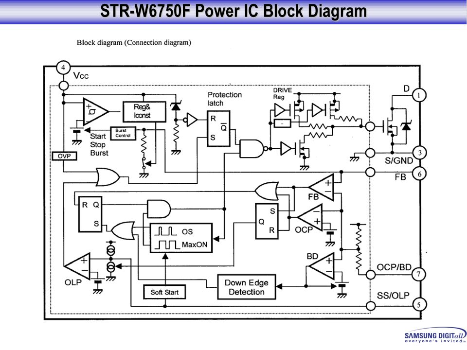 STR-W6750F Power IC Block Diagram