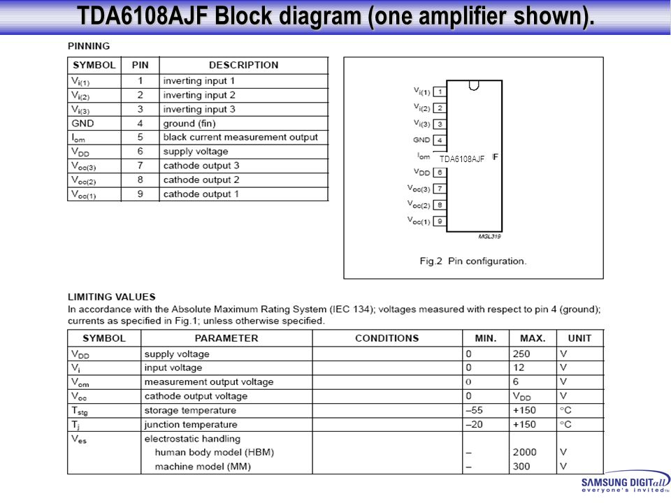 TDA6108AJF Block diagram (one amplifier shown).
