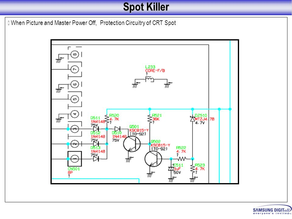 Spot Killer ※ When Picture and Master Power Off, Protection Circuitry of CRT Spot
