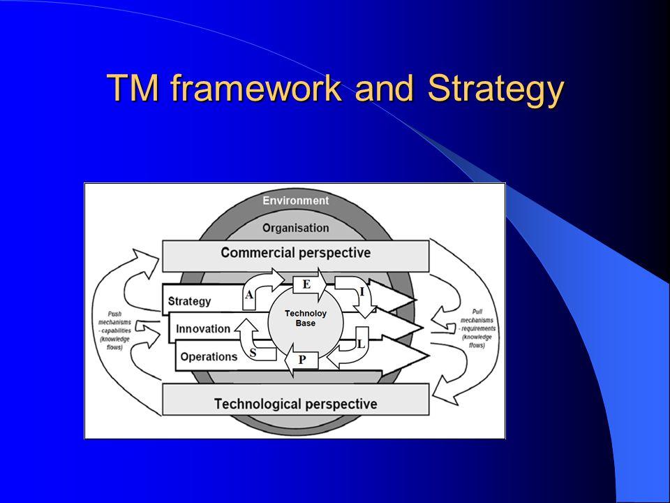 TM framework and Strategy