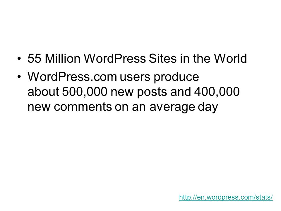 55 Million WordPress Sites in the World