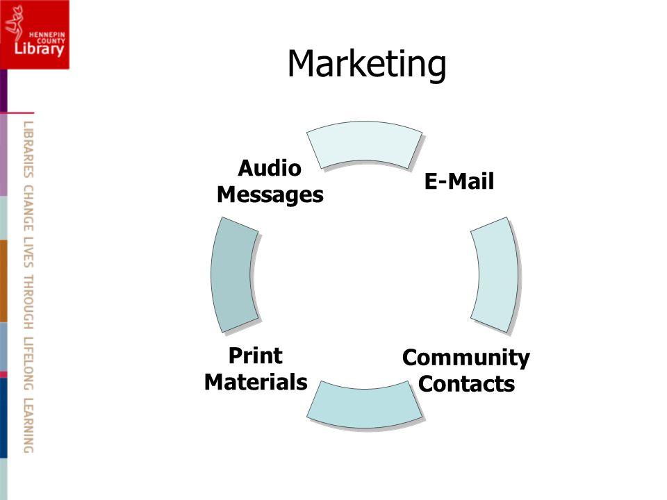 Marketing Access Press Vision Loss Resources