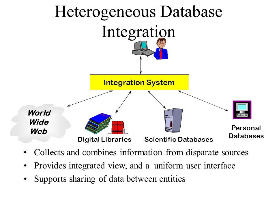 Heterogeneous Database Integration