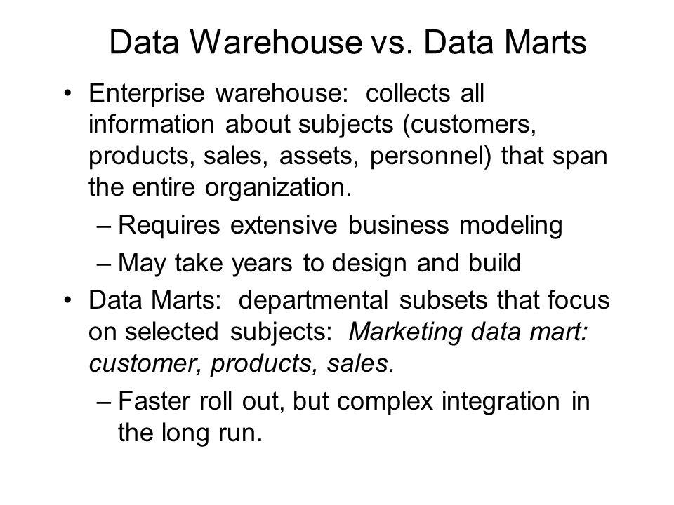 Data Warehouse vs. Data Marts