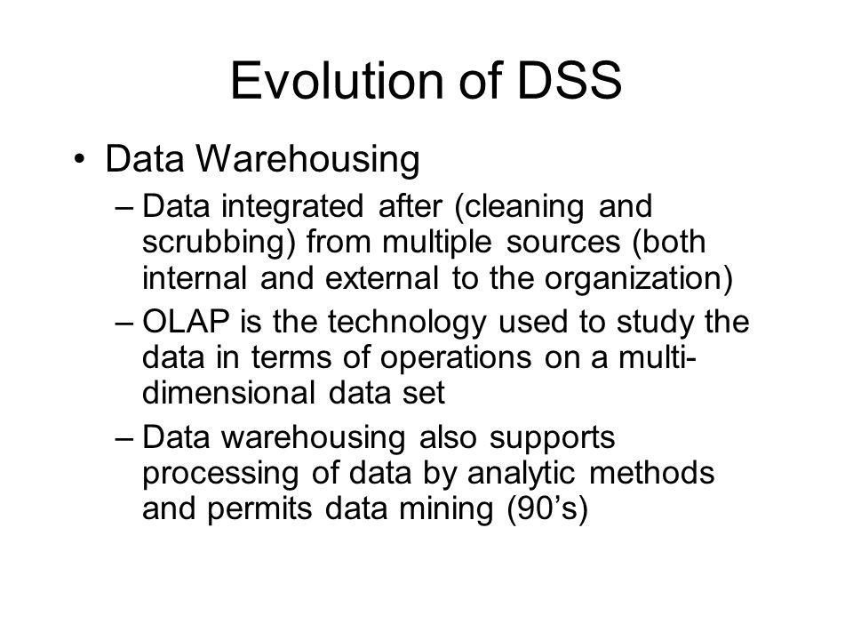 Evolution of DSS Data Warehousing