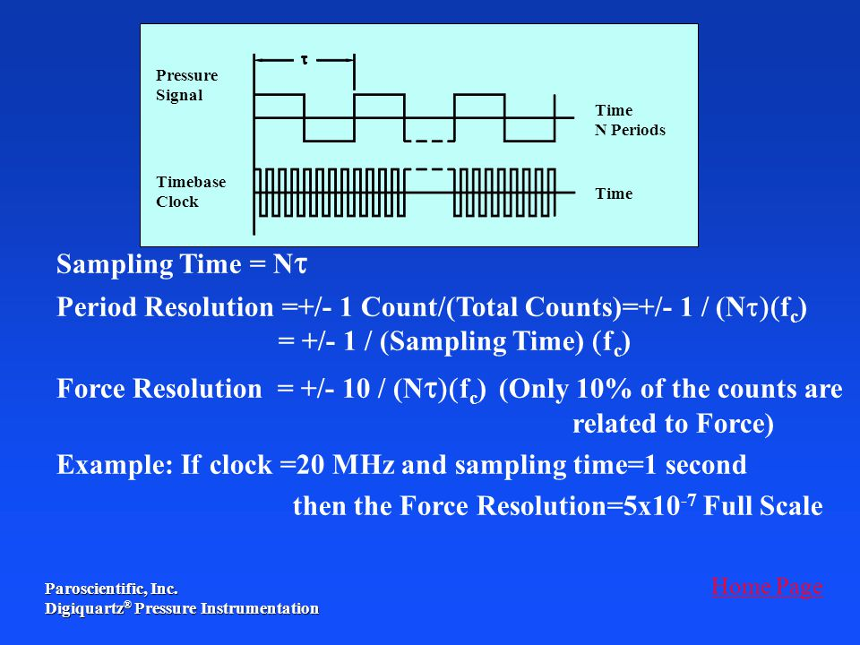 Example: If clock =20 MHz and sampling time=1 second