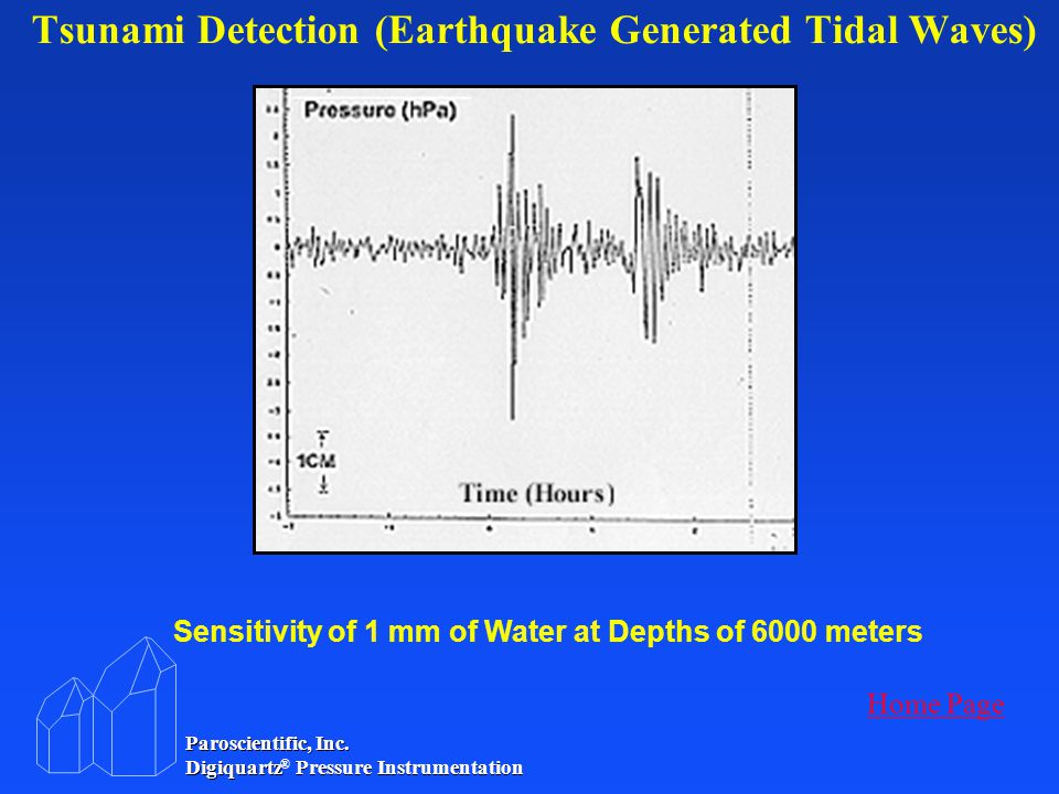 Tsunami Detection (Earthquake Generated Tidal Waves)