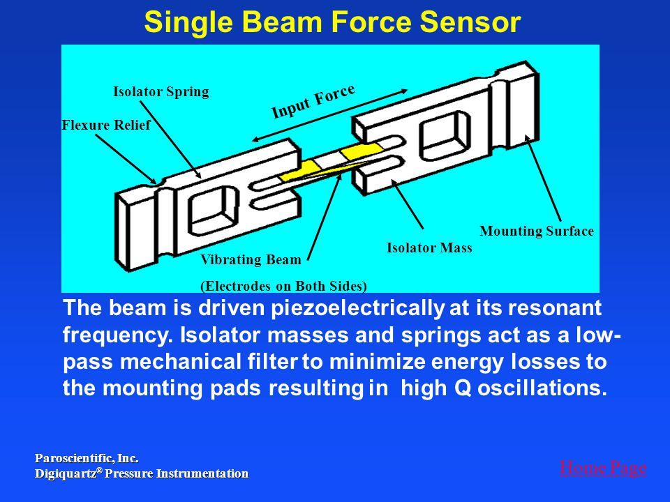 Single Beam Force Sensor Drawing