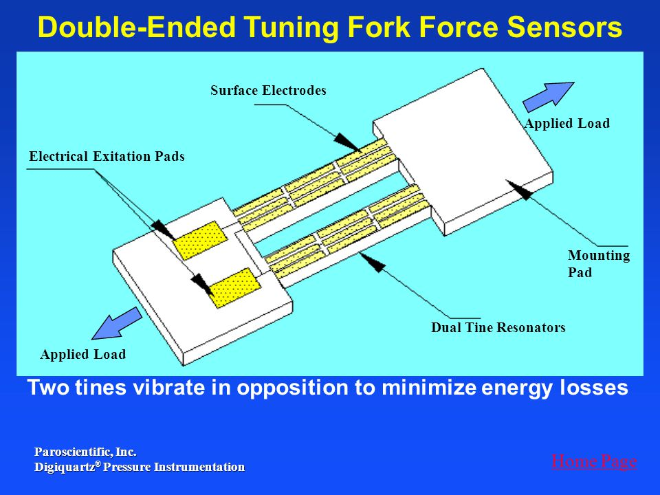 Double-Ended Tuning Fork Force Sensors Drawing
