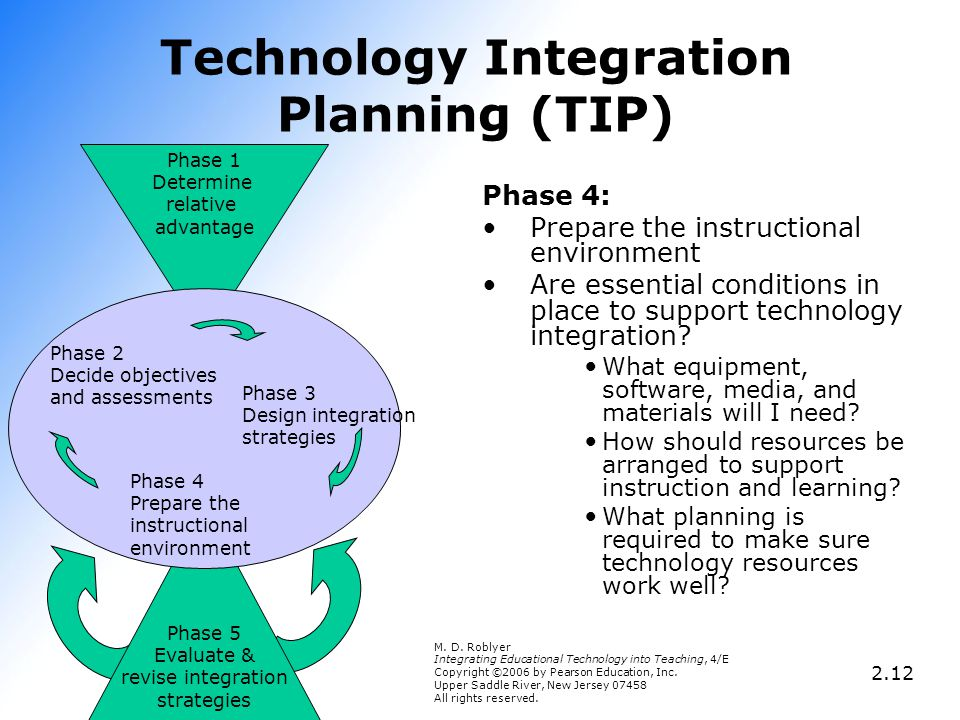 Technology Integration Planning (TIP)
