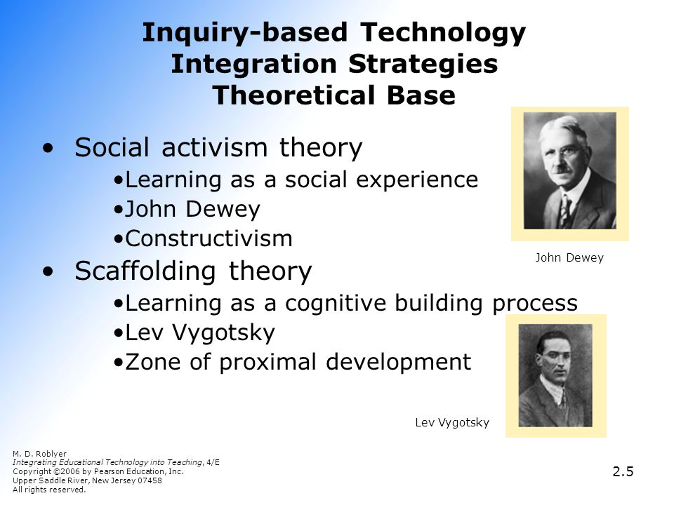 Inquiry-based Technology Integration Strategies Theoretical Base