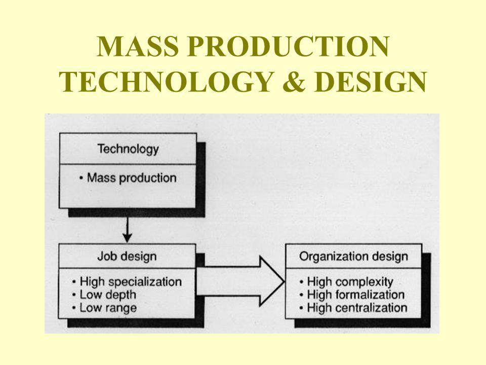 MASS PRODUCTION TECHNOLOGY & DESIGN